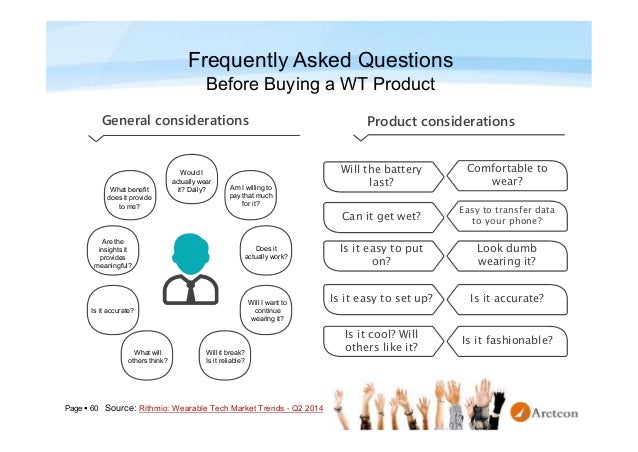 Page  60 Frequently Asked Questions Before Buying a WT Product Source: Rithmio: Wearable Tech Market Trends - Q2 2014 Gen...