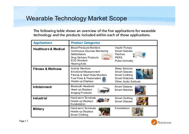 Page  7 Wearable Technology Market Scope The following table shows an overview of the five applications for wearable tech...