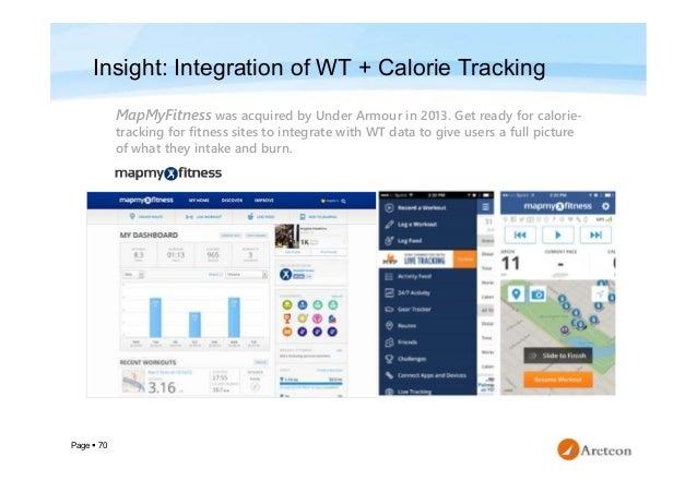 Page  70 Insight: Integration of WT + Calorie Tracking MapMyFitness was acquired by Under Armour in 2013. Get ready for c...
