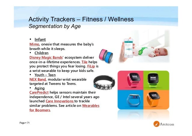 Page  71 Activity Trackers – Fitness / Wellness Segmentation by Age • Infant Mimo, onesie that measures the baby's breath...