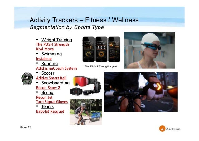 Page  72 Activity Trackers – Fitness / Wellness Segmentation by Sports Type • Weight Training The PUSH Strength Kiwi Move...