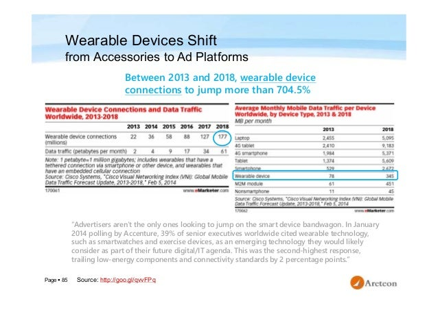 """Page  85 Between 2013 and 2018, wearable device connections to jump more than 704.5% http://goo.gl/qvvFPqSource: """"Adverti..."""