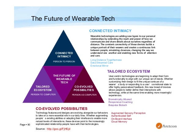 Page  90 Wearable technologies are adding new layers to our personal relationships by extending the reach and power of ho...