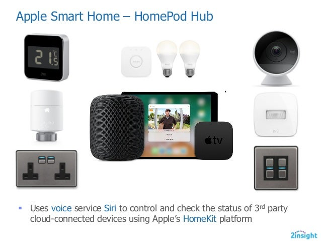 Wearables Amp Smart Homes