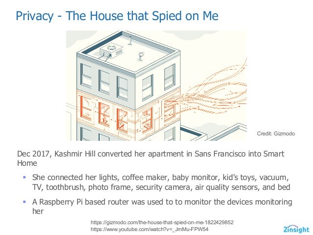 Wearables & Smart Homes