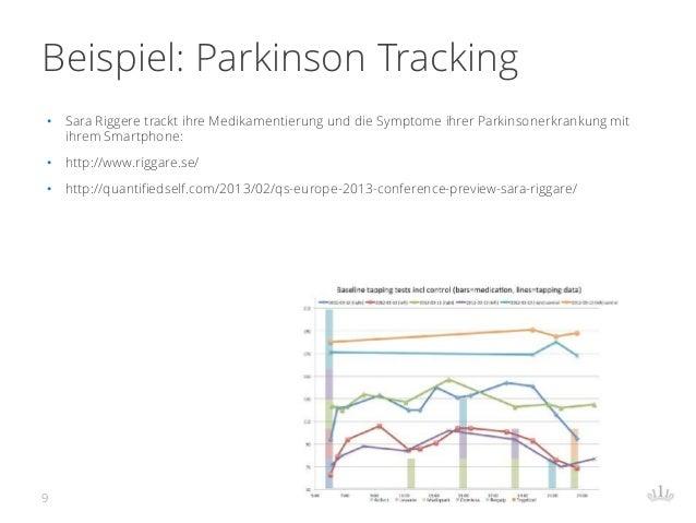 Beispiel: Parkinson Tracking • Sara Riggere trackt ihre Medikamentierung und die Symptome ihrer Parkinsonerkrankung mit ih...
