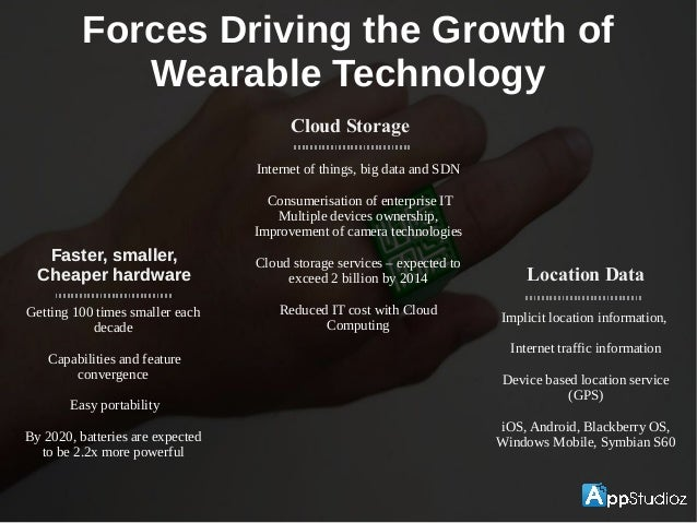 Forces Driving the Growth of Wearable Technology Getting 100 times smaller each decade Capabilities and feature convergenc...