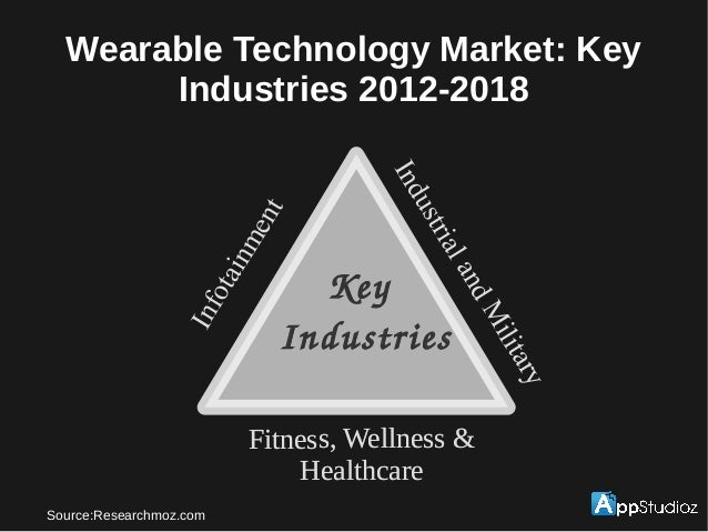 Wearable Technology Market: Key Industries 2012-2018 Source:Researchmoz.com Infotainment IndustrialandMilitary Fitness, We...