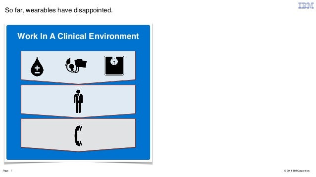 So far, wearables have disappointed.  Page 7  © 2014 IBM Corporation  Work In A Clinical Environment