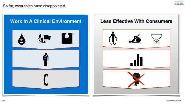Less Effective With Consumers  So far, wearables have disappointed.  Page 7  © 2014 IBM Corporation  Work In A Clinical En...