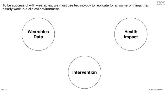 To be successful with wearables, we must use technology to replicate for all some of things that  clearly work in a clinic...