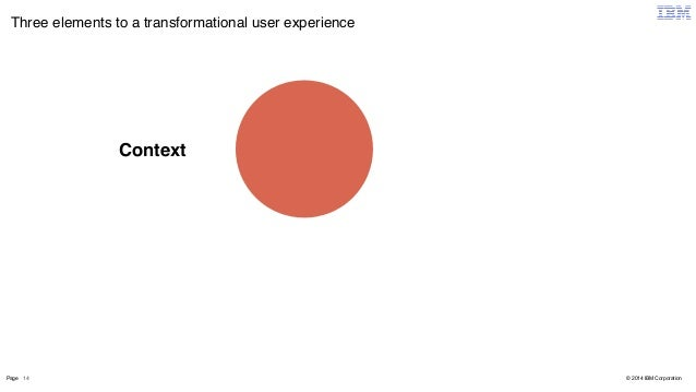 Three elements to a transformational user experience  Page 14  © 2014 IBM Corporation  Context