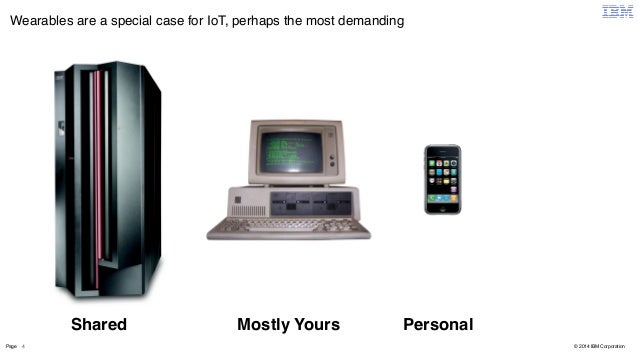 Wearables are a special case for IoT, perhaps the most demanding  Page 4  © 2014 IBM Corporation  Shared Mostly Yours Pers...
