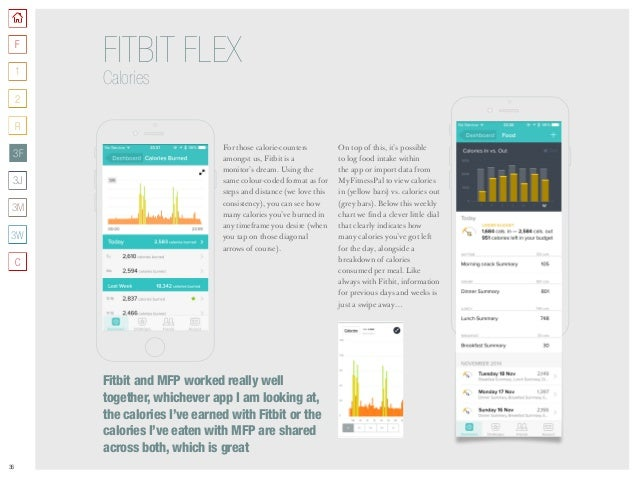 36 For those calorie-counters amongst us, Fitbit is a monitor's dream. Using the same colour-coded format as for steps and...
