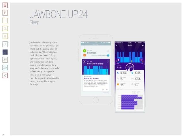 50 JAWBONE UP24 Sleep Jawbone has obviously spent some time on its graphics – just check out the graduations of colour in ...
