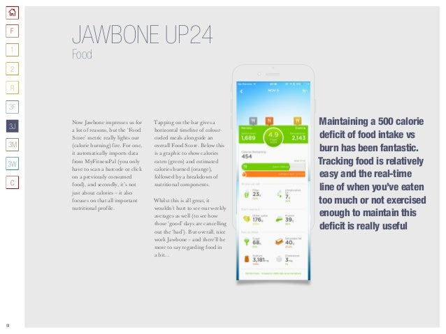 51 JAWBONE UP24 Food Now Jawbone impresses us for a lot of reasons, but the 'Food Score' metric really lights our (calorie...