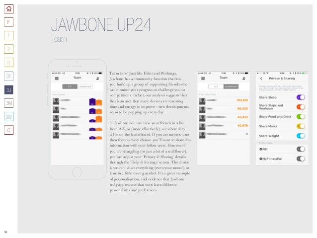 54 JAWBONE UP24 Team Team time! Just like Fitbit and Withings, Jawbone has a community function that lets you build up a g...