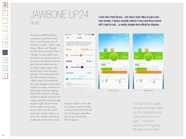 57 JAWBONE UP24 Goals Goooooaaaaallllll! Jawbone certainly lets you know when you've scored against one of your three targ...