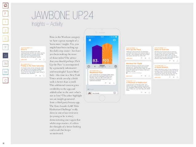 62 JAWBONE UP24 Insights –Activity Now in the Workout category we have a great example of a 'learn more' insight. Yes, yo...