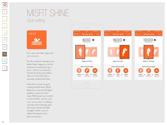 67 Let's start with what impressed our reviewers. For the swimmers amongst you, Misfit Shine happens to be the only device...