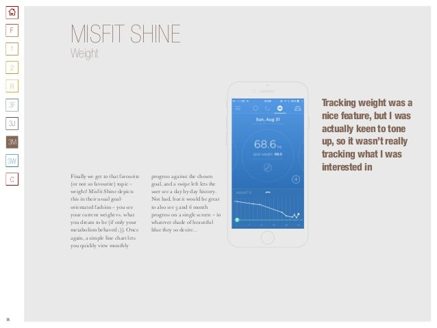 74 Finally we get to that favourite (or not so favourite) topic – weight! Misfit Shine depicts this in their usual goal- o...