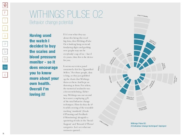 76 If it's true what they say about this being the era of big data, then Withings Pulse O2 is looking bang on trend. Analy...
