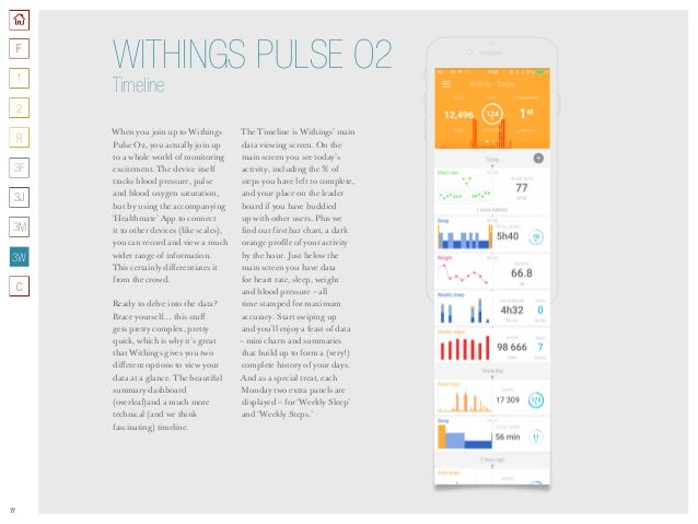 77 When you join up to Withings Pulse O2, you actually join up to a whole world of monitoring excitement. The device itsel...