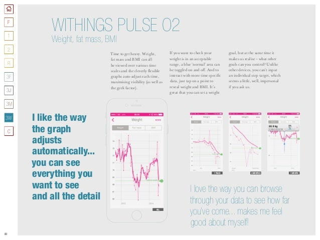 83 WITHINGS PULSE O2 Weight, fat mass, BMI Time to get heavy. Weight, fat mass and BMI can all be viewed over various time...