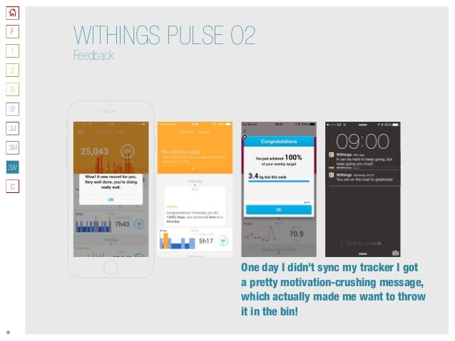 86 WITHINGS PULSE O2 Feedback One day I didn't sync my tracker I got a pretty motivation-crushing message, which actually ...