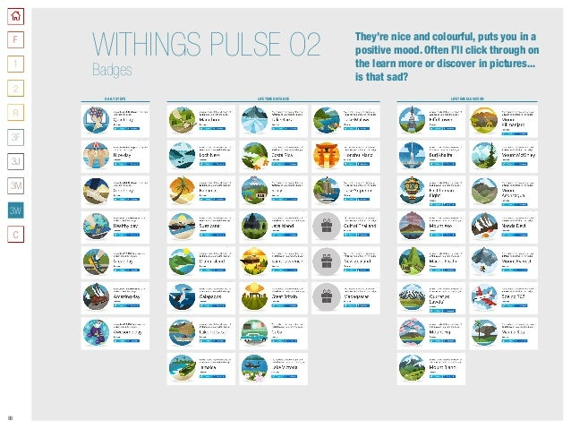 88 WITHINGS PULSE O2 Badges They're nice and colourful, puts you in a positive mood. Often I'll click through on the learn...