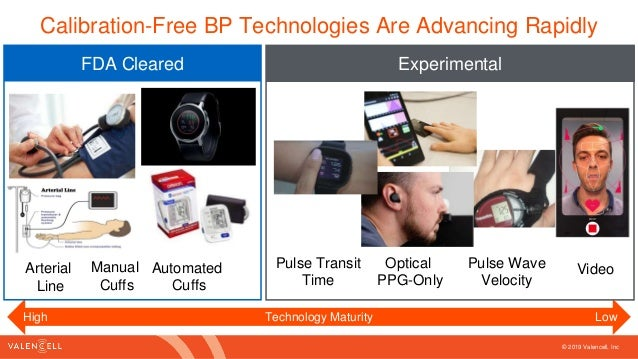 Calibration-Free Blood Pressure Technologies are advancing rapidly