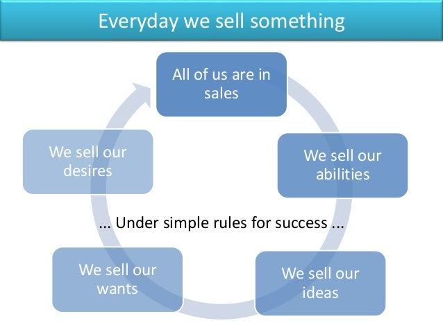 Everyday we sell something All of us are in sales We sell our abilities We sell our ideas We sell our wants We sell our de...