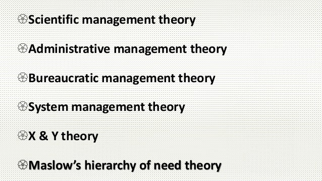 contribution of scientific management theory to the contemporary management system The evolution of management theory 435 by 1910, taylor's system of scientific management had become known and, in many instances, faithfully and fully practised5.