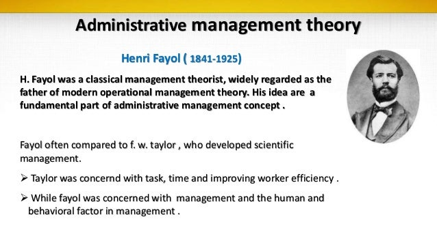 Contribution of Management Theories