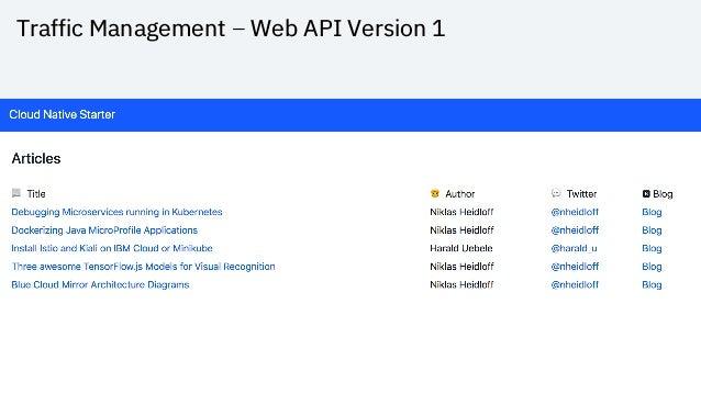 Traffic Management – Web API Version 1