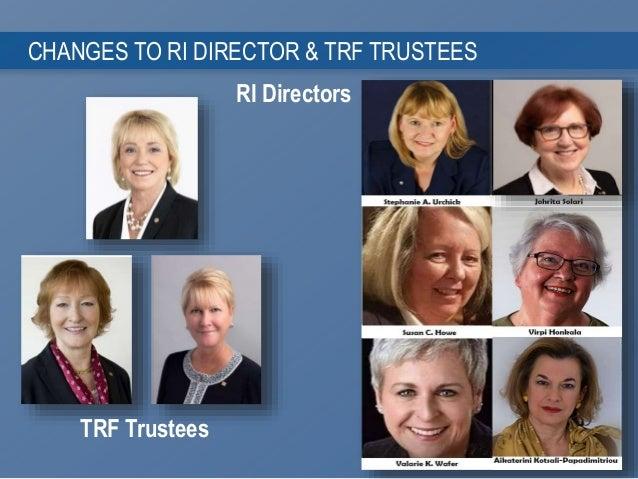 1 6 CHANGES TO RI DIRECTOR & TRF TRUSTEES RI Directors TRF Trustees
