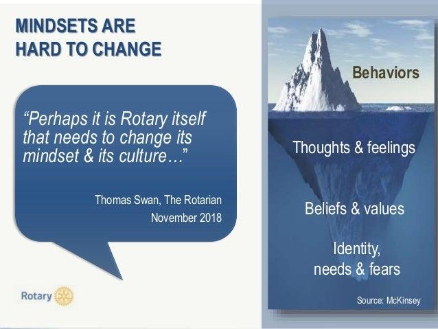 "1 8 Behaviors Identity, needs & fears Thoughts & feelings Beliefs & values Behaviors Source: McKinsey ""Perhaps it is Rotar..."