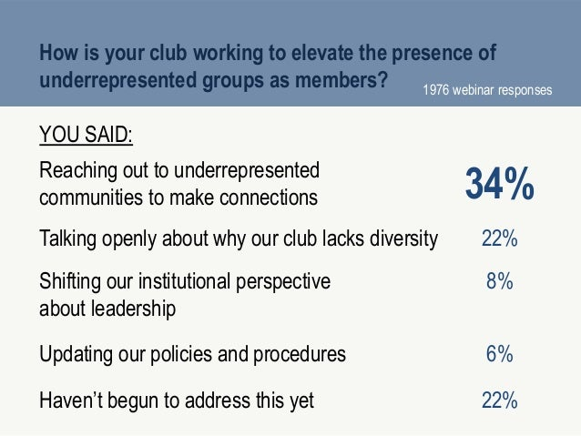 5 How is your club working to elevate the presence of underrepresented groups as members? YOU SAID: Reaching out to underr...