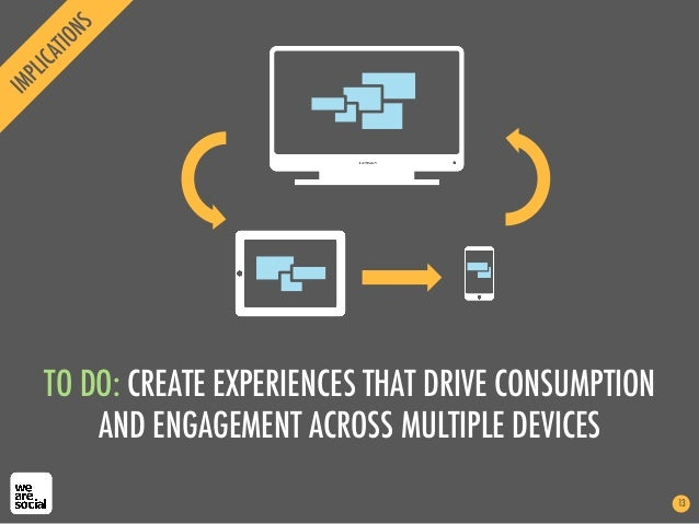 TO DO: CREATE EXPERIENCES THAT DRIVE CONSUMPTIONAND ENGAGEMENT ACROSS MULTIPLE DEVICES13