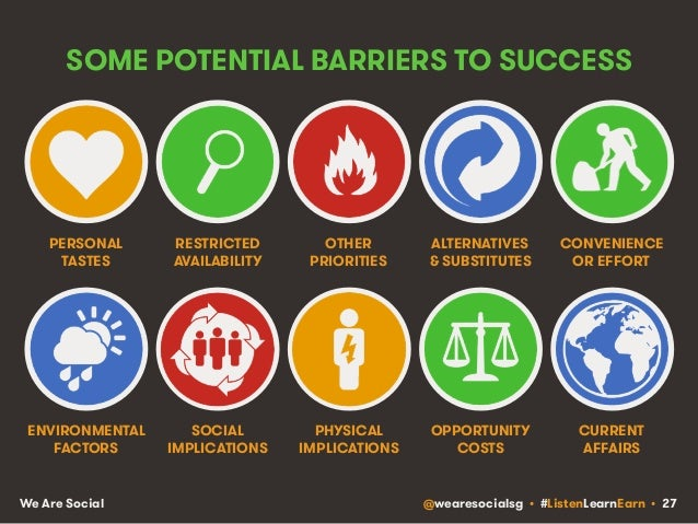 Some potential barriers to success