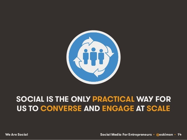 Social Media For Entrepreneurs • @eskimon • 14We Are Social SOCIAL IS THE ONLY PRACTICAL WAY FOR US TO CONVERSE AND ENGAGE...