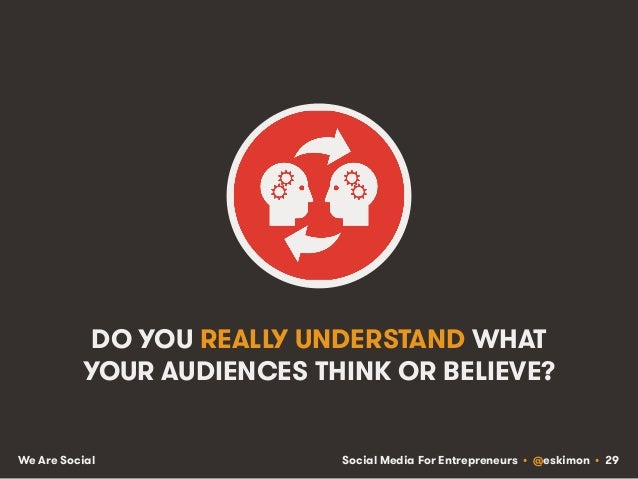 Social Media For Entrepreneurs • @eskimon • 29We Are Social DO YOU REALLY UNDERSTAND WHAT YOUR AUDIENCES THINK OR BELIEVE?