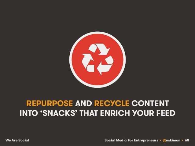 Social Media For Entrepreneurs • @eskimon • 68We Are Social REPURPOSE AND RECYCLE CONTENT INTO 'SNACKS' THAT ENRICH YOUR F...