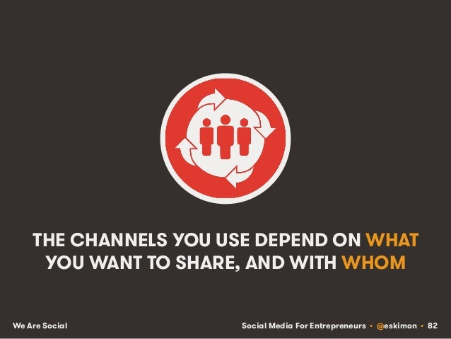 Social Media For Entrepreneurs • @eskimon • 82We Are Social THE CHANNELS YOU USE DEPEND ON WHAT YOU WANT TO SHARE, AND WIT...