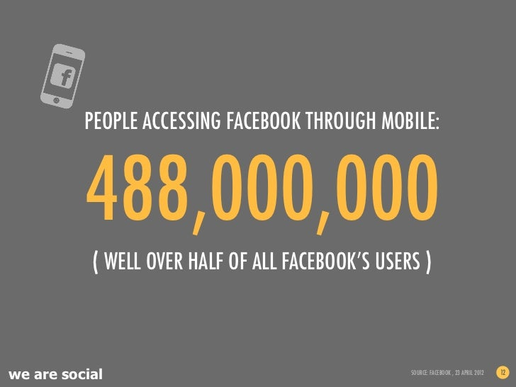 PEOPLE ACCESSING FACEBOOK THROUGH MOBILE:          488,000,000           ( WELL OVER HALF OF ALL FACEBOOK'S USERS )we are ...