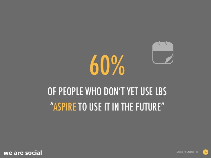 """60%                OF PEOPLE WHO DON'T YET USE LBS                """"ASPIRE TO USE IT IN THE FUTURE""""we are social           ..."""