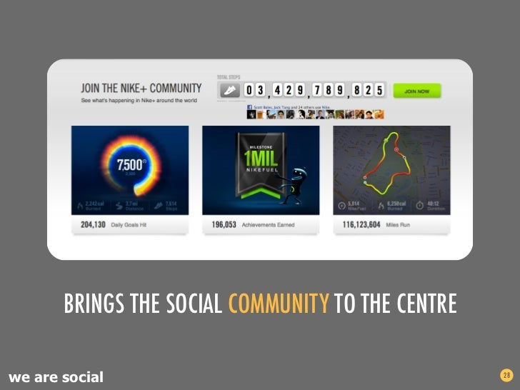 BRINGS THE SOCIAL COMMUNITY TO THE CENTREwe are social                                      28
