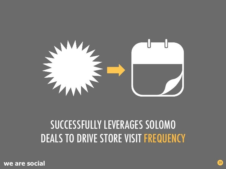 SUCCESSFULLY LEVERAGES SOLOMO           DEALS TO DRIVE STORE VISIT FREQUENCYwe are social                                 ...