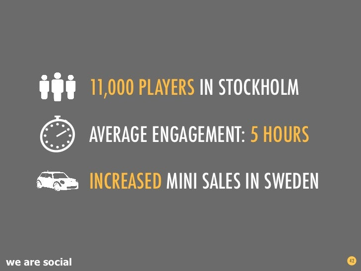 11,000 PLAYERS IN STOCKHOLM                AVERAGE ENGAGEMENT: 5 HOURS                INCREASED MINI SALES IN SWEDENwe are...