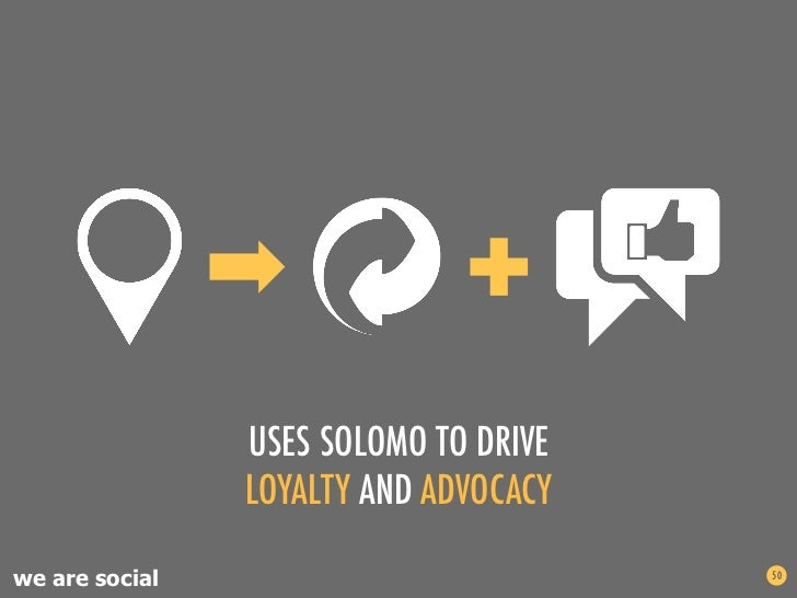 USES SOLOMO TO DRIVE                LOYALTY AND ADVOCACYwe are social                          50